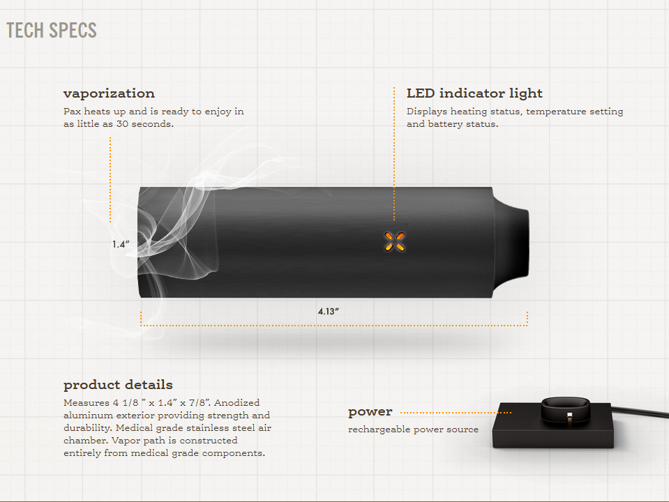 Pax Vaporizer Review - Is It Worth the Price? Find Out Now!