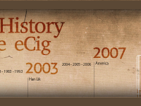 The History of the E-Cig: An Infographic