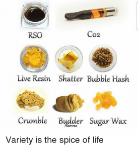 different types of wax concentrates