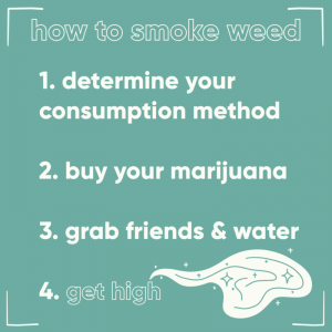 how to smoke weed for the first time